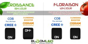 BloomLED SpectraPanel X640